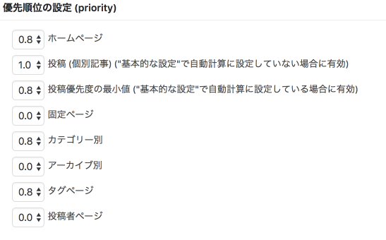 Google XML Sitemaps優先順位
